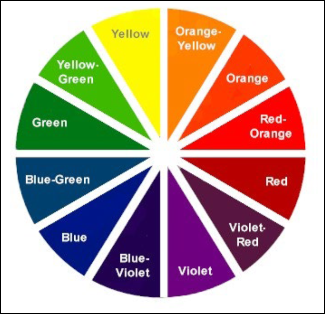12-part Colour Wheel