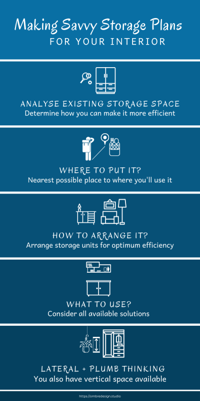 Analyze storage